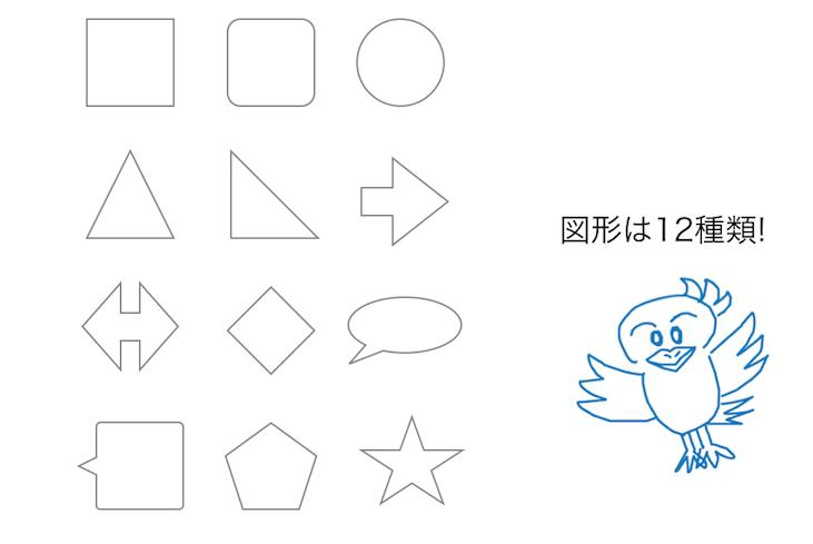 図形を使う03